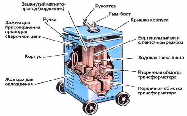 Картинки по запросу Изготовление самодельного плазмореза из сварочного инвертора