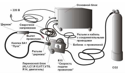 Светодиодная лента оптом в спб