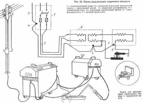 Сварочный аппарат как подключать профессиональные сварочные аппараты tig