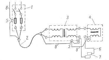Подключение кабелей инверторного сварочного аппарата сварочный аппарат переменного постоянного тока