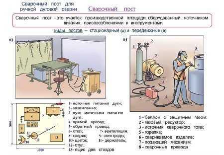 СТО Газпром 2221362007 Инструкция по технологиям